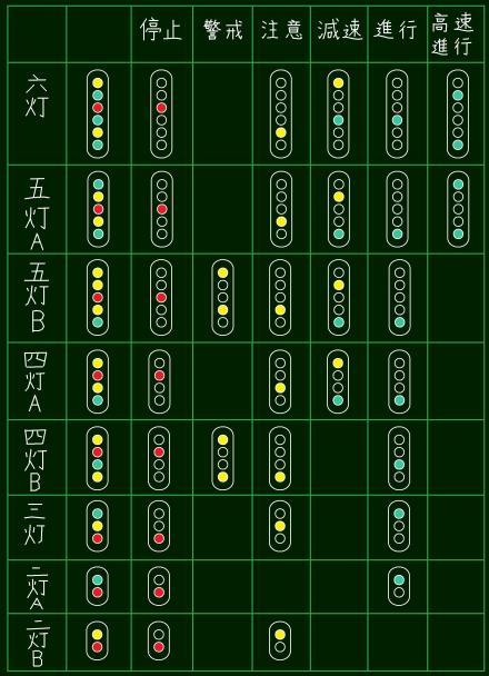 鉄道信号機一覧表