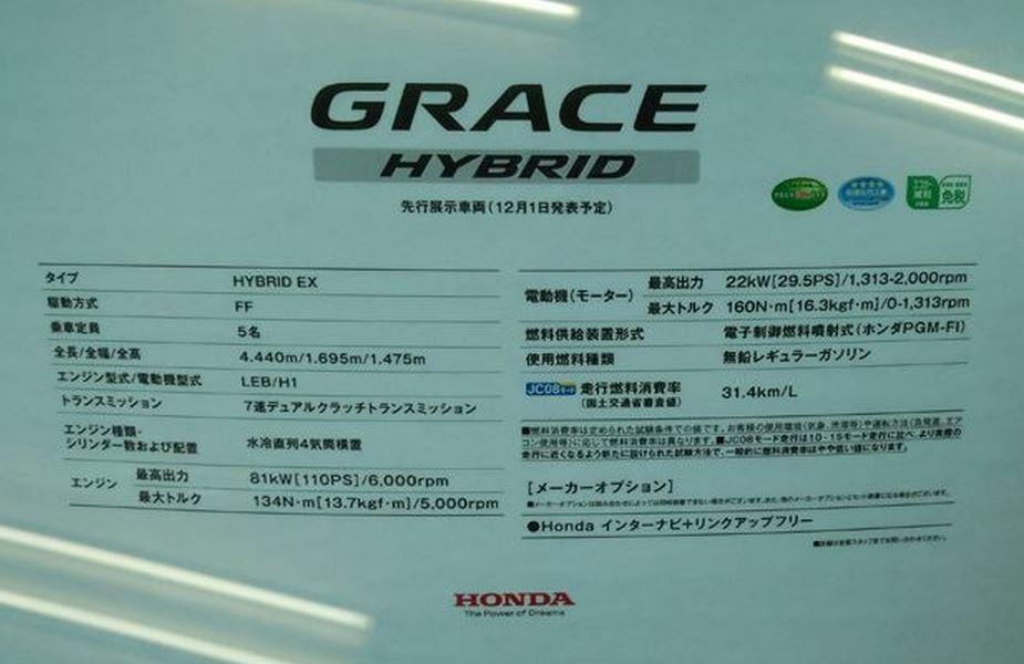 ホンダ 新型グレイス 燃費
