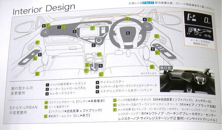 トヨタ 新型アクア 2015 インテリアデザイン