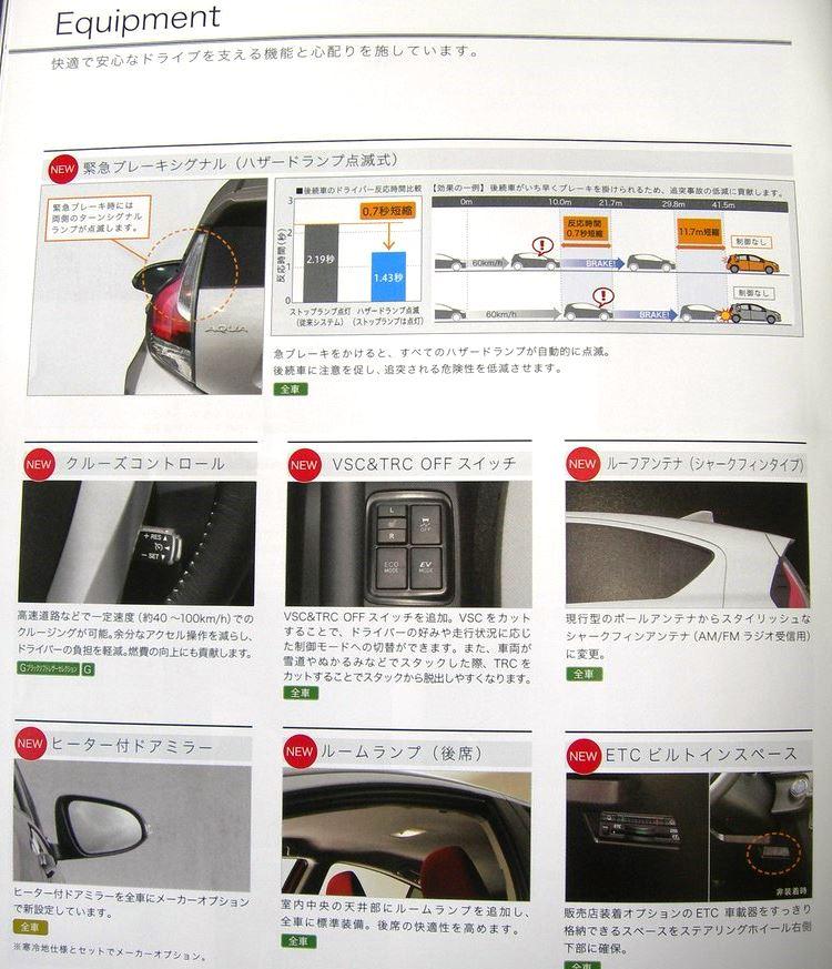 トヨタ 新型アクア 2015 装備