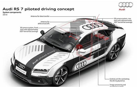 AUDI 自動運転0