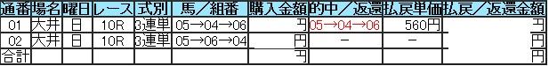 東京大賞典三連単2点
