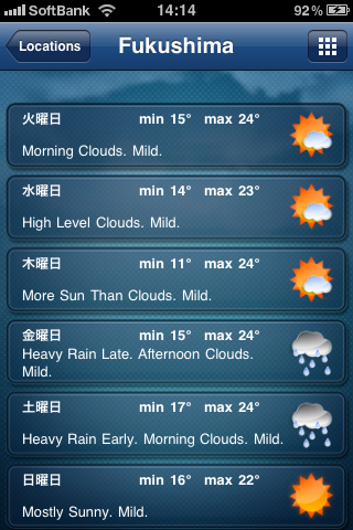 Poket Weather World(4)
