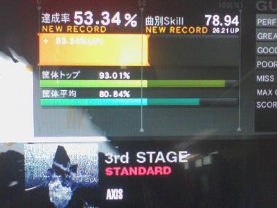 AXIS赤G