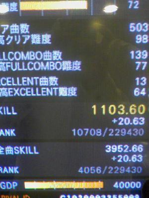 スキルポイント1100到達
