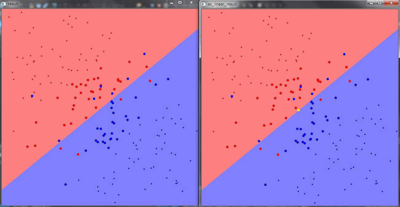 libsvm_ex_linear_result.jpg