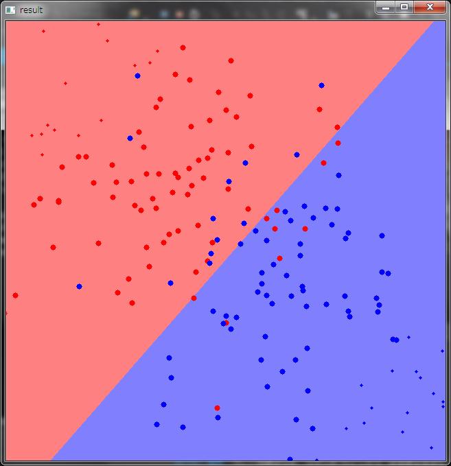 svm_linear_csoft.png