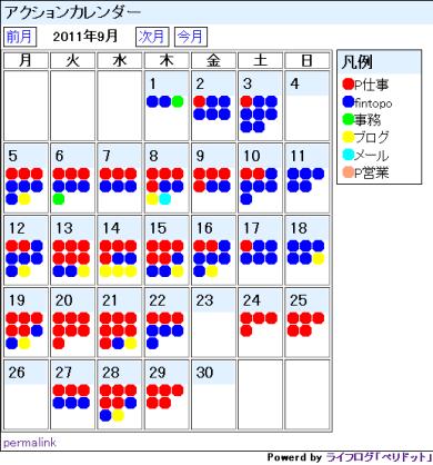 ライフログ「ペリドット」の月次カレンダー