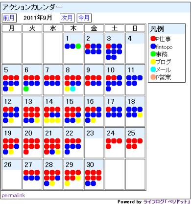 2011年9月のポモドーロ記録