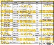 2012年新車情報02