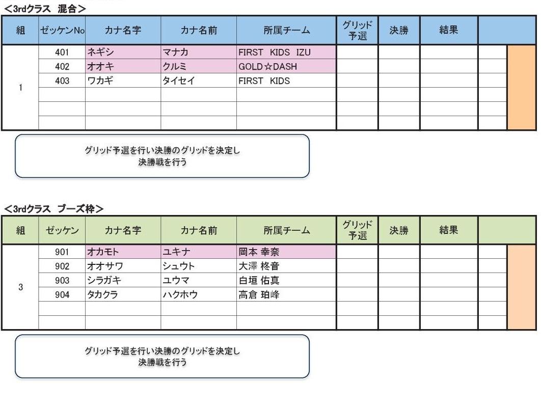 2012多摩選手権出走リスト5