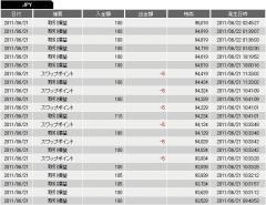 20110621-取引履歴