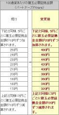 20110630-レバレッジ規制2