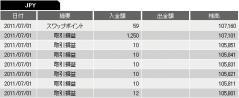 20110701-取引履歴
