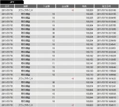 20110715-取引履歴