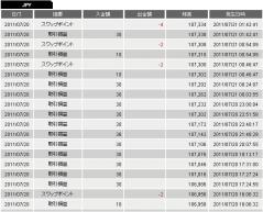 20110720-取引履歴