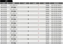 20110725-取引履歴