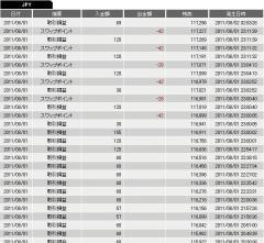 20110801-取引履歴2