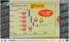 20110915-インヴァスト証券2