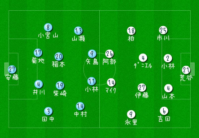 川崎vs甲府