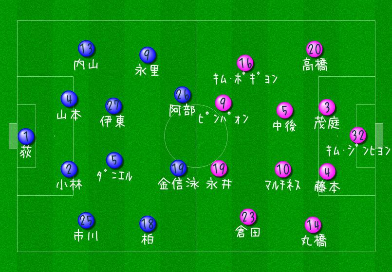 甲府vsC大阪