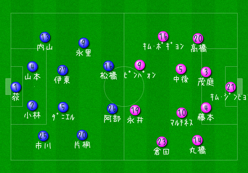甲府vsC大阪2