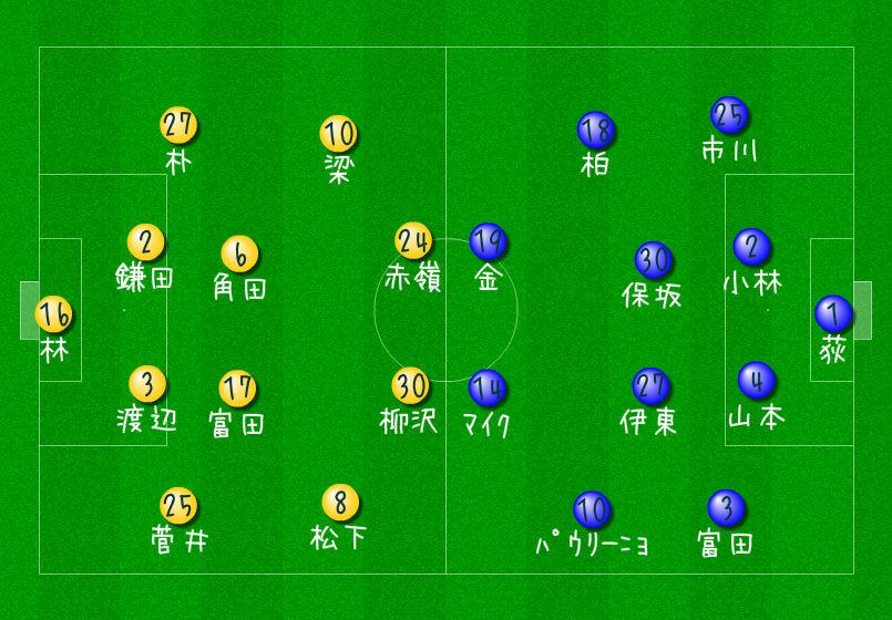仙台vs甲府