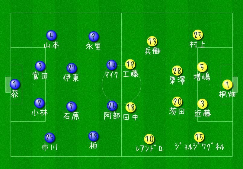 甲府vs柏2