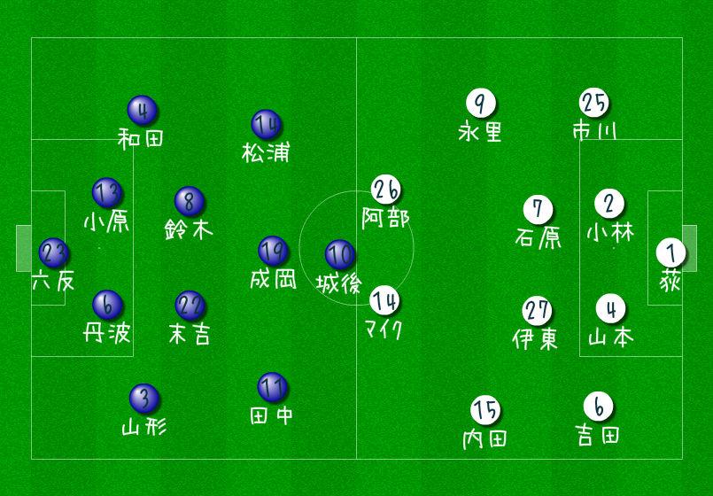 福岡vs甲府