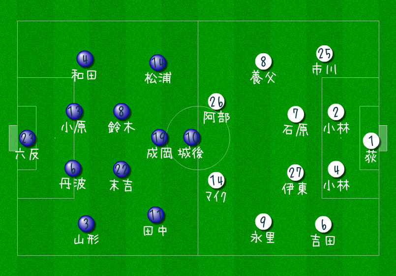 福岡vs甲府2