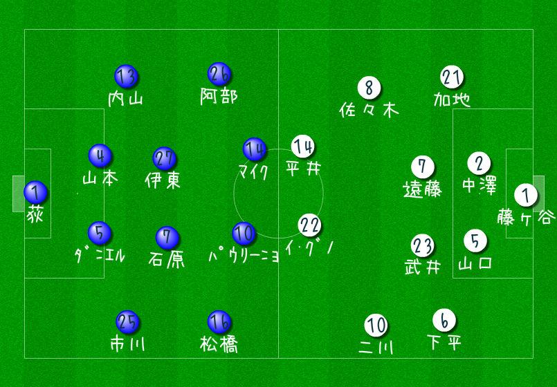 甲府vsG大阪2