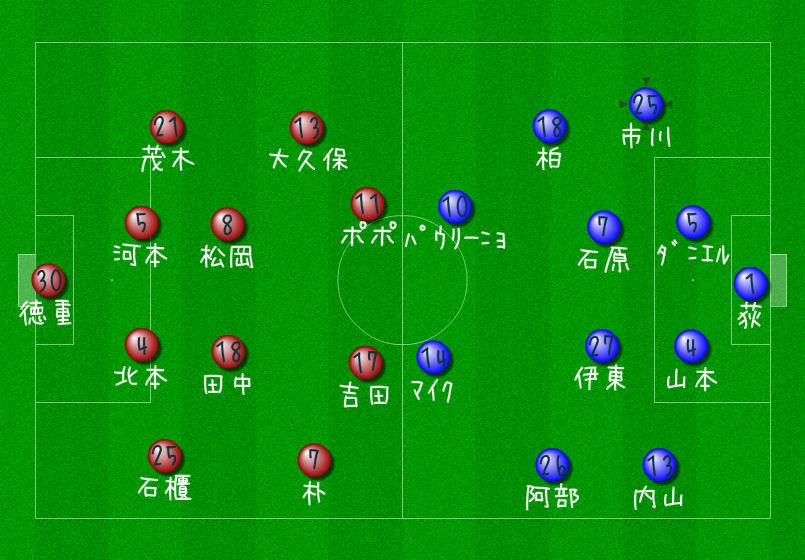 神戸vs甲府