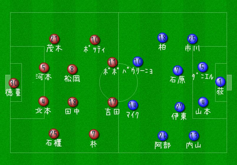 神戸vs甲府2