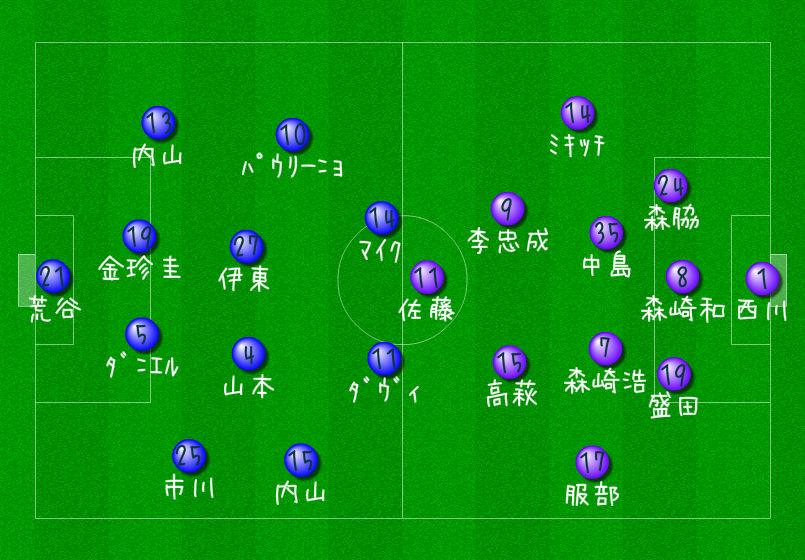 甲府vs広島2