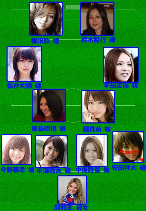 サッカー選手の嫁
