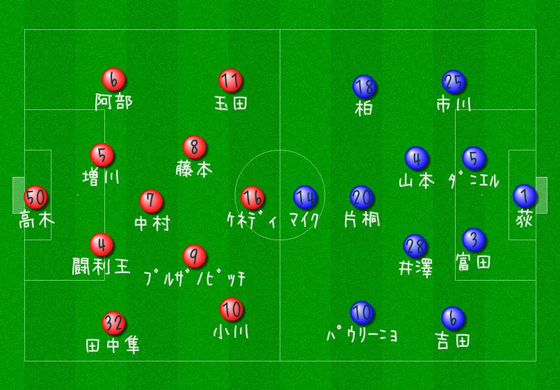 名古屋vs福岡