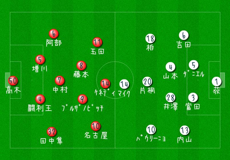 名古屋vs甲府2