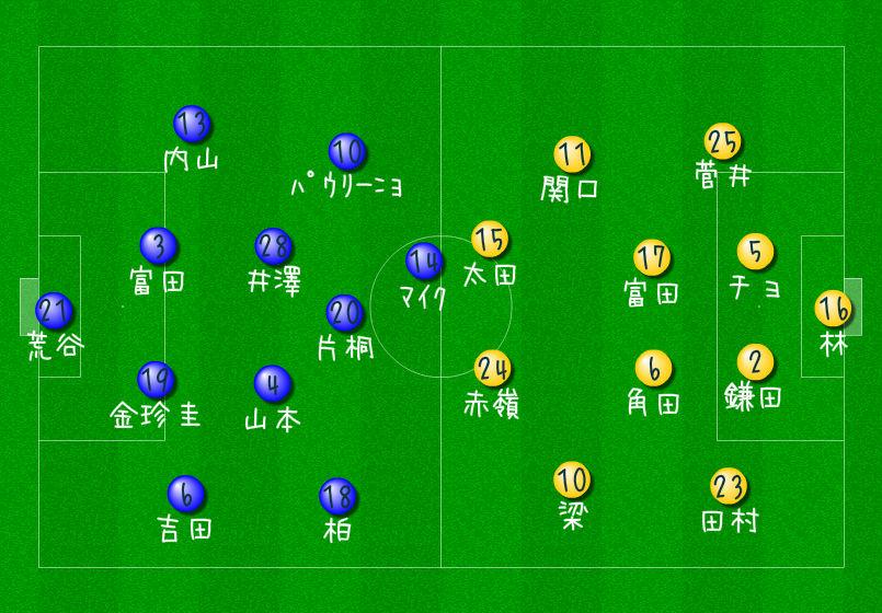 甲府vs仙台