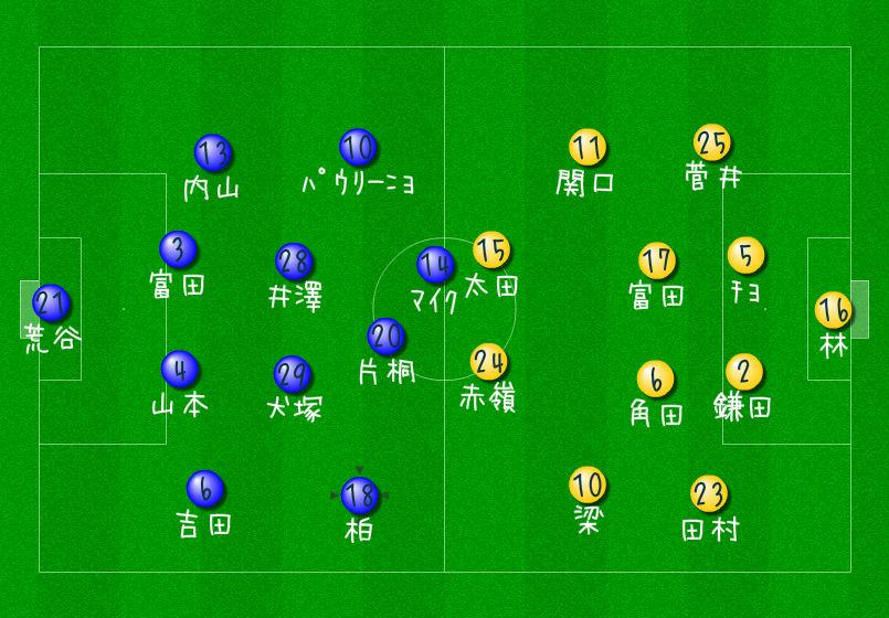 甲府vs仙台2