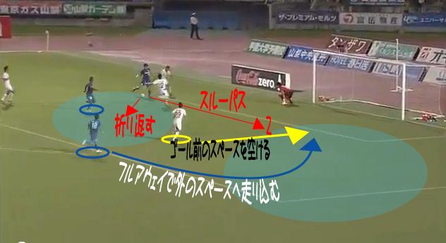 vs仙台戦2