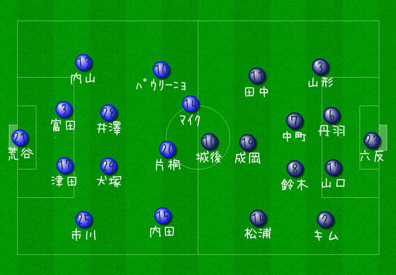 甲府vs福岡