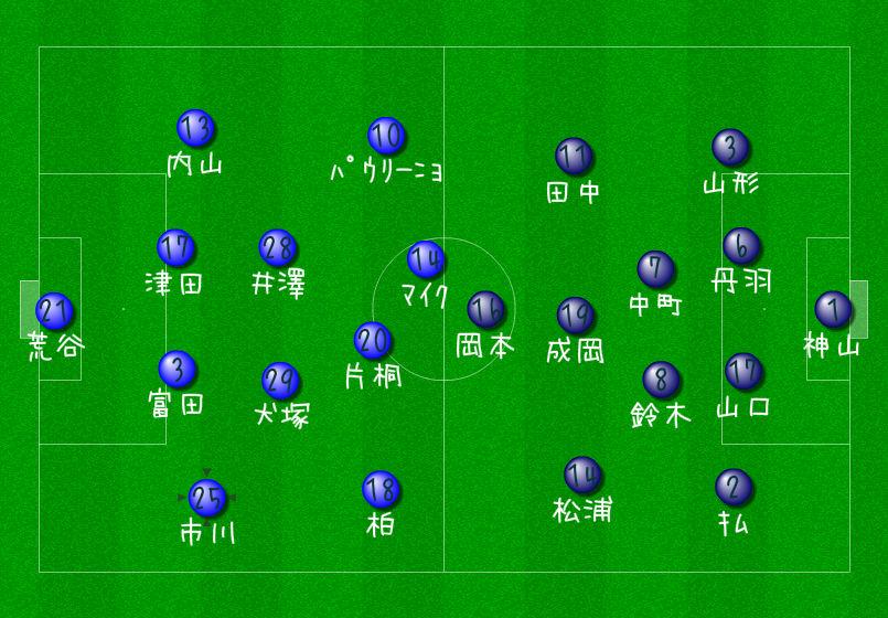 甲府vs福岡2