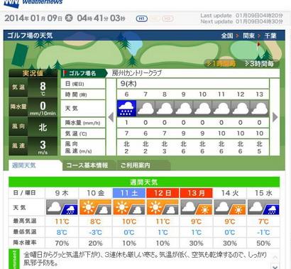 房州CC天気