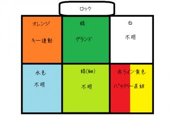 Megelli配線図