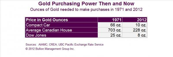 Purchasing-Power-Then-and-Now_convert_20131115212457.jpg