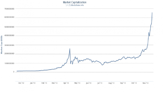bitcoin_convert_20131118211621.png