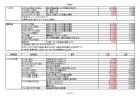 修理価格表2014-2