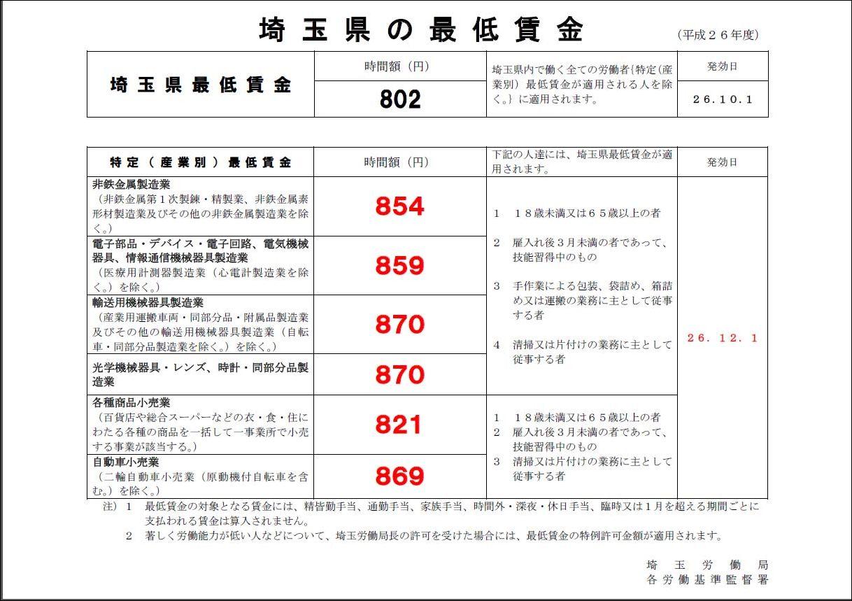 最低賃金・埼玉26年