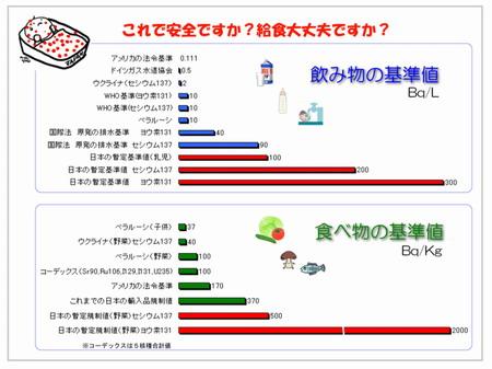 kizyun_graph1.jpg