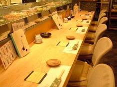 山川カウンター